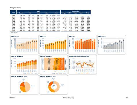 officehelp template  design chart templates
