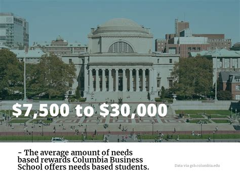 Nyu Mba Scholarships by How Nyc Business Schools Help The Underprivileged Metromba