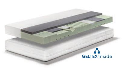 geltex inside matratzen geltex inside matratzen test erfahrungen schlaraffia