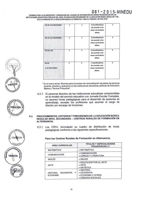 minedu tutoria 2016 tutoria 2016 minedu newhairstylesformen2014 com