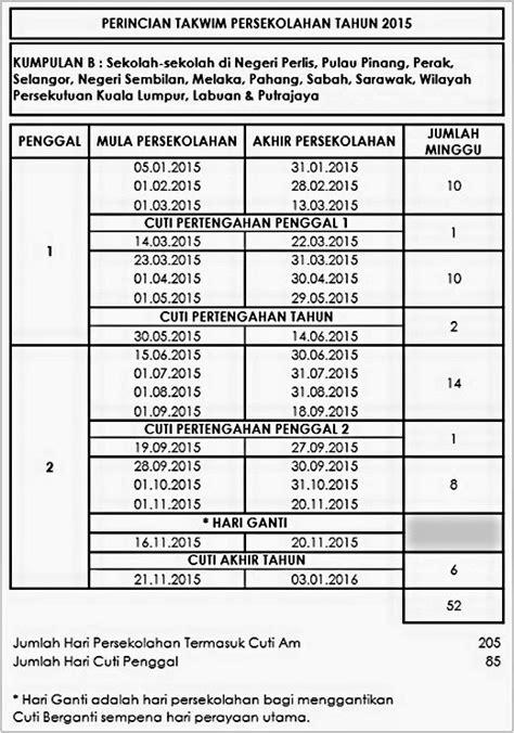 Kalendar Cuti Umum dan Cuti Sekolah 2015