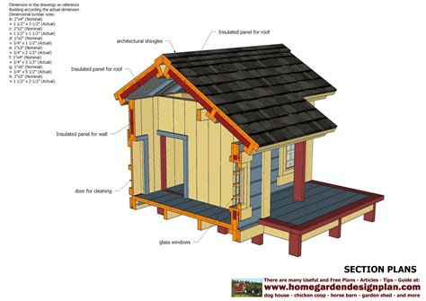 free dog house plans for large dogs insulated dog house plans for large dogs free