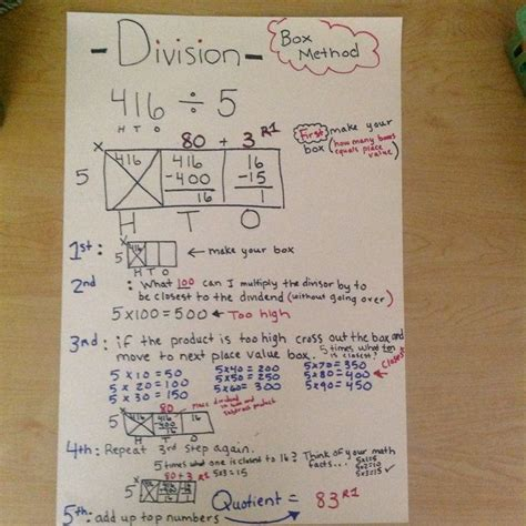 4th Grade Division Worksheets Common
