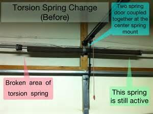 Garage door repair broken springs broken spring replacement long
