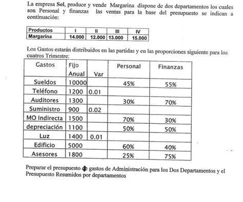 607 best vecinos de madrid presupuesto comunidad modelo cheap best olimpiadas en la