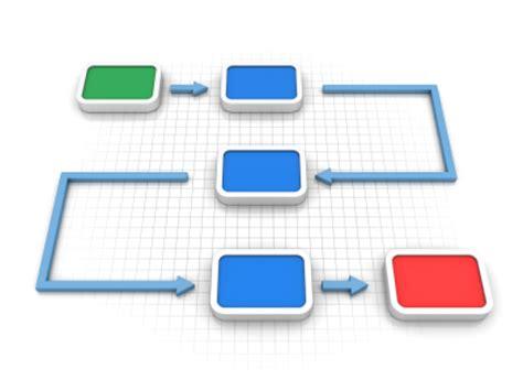 flowchart icons 14 process flow icon images process improvement