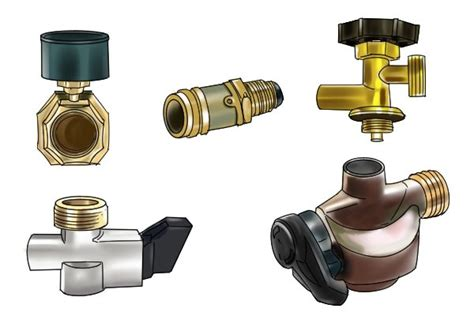 Sellery Gas Regulator 23 907 what gas regulator sizes are available
