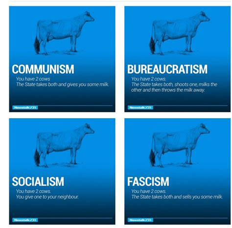 conflict communism and fascism 0521777968 a comparison on the ideals of communism and socialism research paper academic writing service