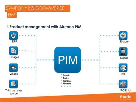 ecommerce ecosystem diagram symfony 2 e commerce ecosystem now in