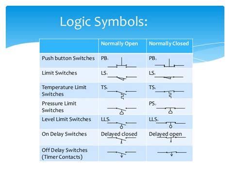 Plc Logic Diagram Pdf