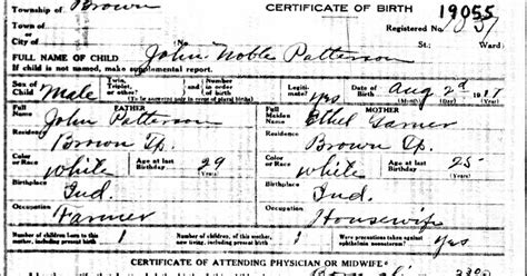 State Of Indiana Birth Records New Jersey Counties Birth Certificate Record Hendricks County Indiana Genealogy