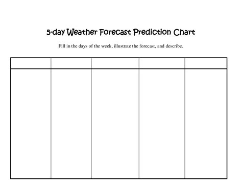 10 best images of prediction charts templates 5 day