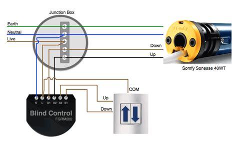 Somfy Awning Manual by Fibaro Roller Shutter 2 Z Wave Controller Zinteldo