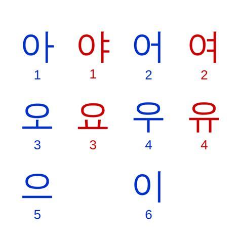 kim namjoon korean letters file korean vowels svg wikimedia commons