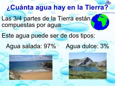191 cu 225 nta energ 237 a solar recibe el tejado de tu casa cuanta agua hay disponible en el planeta el agua