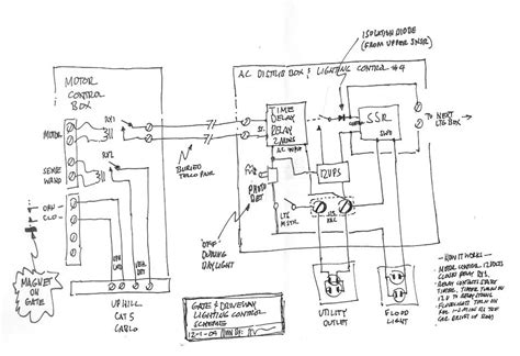 gate photocell wiring diagram 29 wiring diagram images