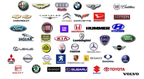 L 4286 C Nel Logo Premium i marchi e i gruppi automobilistici lezione 2 auto