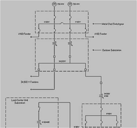 electrical one line diagram archtoolbox readingrat net