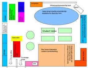 Classroom Floor Plan Generator by Toddler Classroom Floor Plan Design Trend Home Design