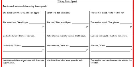 Essay Direct Speech by Writing Direct Speech Ks2 Spag Test Practice Classroom Secrets