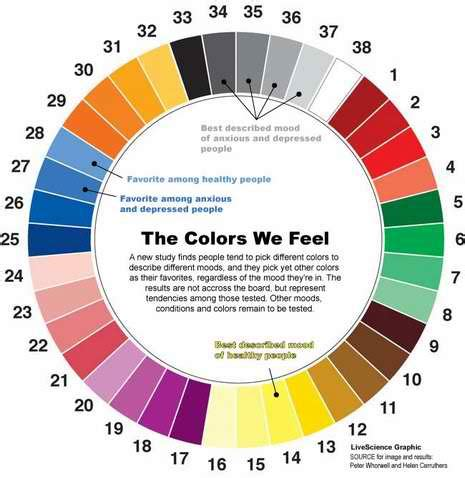advance the colors what colors in your logo establishing your color