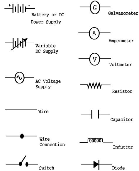 electric current circuits