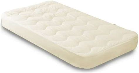 Baby Mattress by Crib Mattresses Emit Potentially Harmful Chemicals