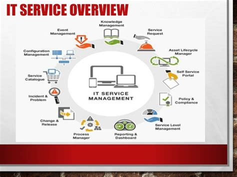 help desk implementation project plan it service s improvement plan