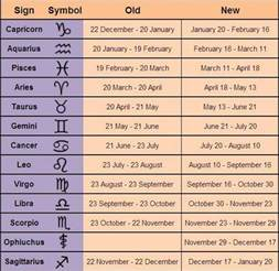 astronomer discovered new zodiac sign ophiuchus truth