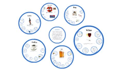 Pdf History World 6 Glasses by Copy Of History Of The World In Six Glasses By Aleesia