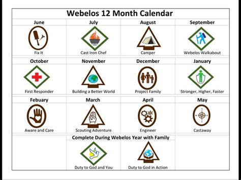 webelos arrow of light requirements cub scouts 12 month calendar we created for our lds
