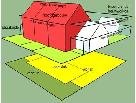 schuur erfgrens hoogte notitie beleidsregels vereenvoudiging beleid en