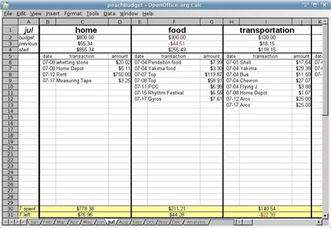 simple budgeting template simple budget template
