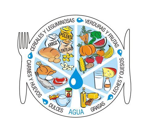 subsidio de alimentacion colombia 2016 cambiando habitos grupos de alimentos