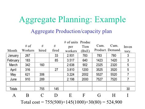 18 Aggregate Project Plan Template Knowing Dreamswebsite Aggregate Project Plan Template