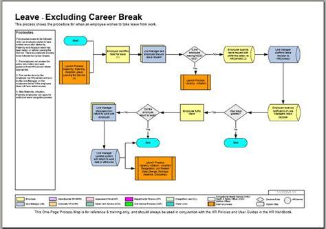 ux process diagram multi colored process flow diagram ui ux process