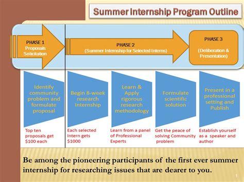 summer intern summer internship program outline ppt