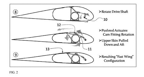 cross sectionally patent us20120104181 cross sectionally morphing airfoil
