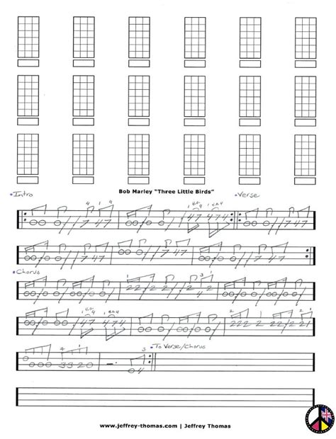 ukulele tutorial all about that bass free bass tab for quot three little birds quot by bobmarley