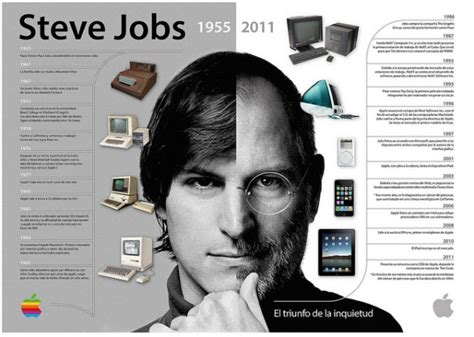 imagenes motivadoras de steve jobs informaci 243 n biogr 225 fica de steve jobs el genio de apple