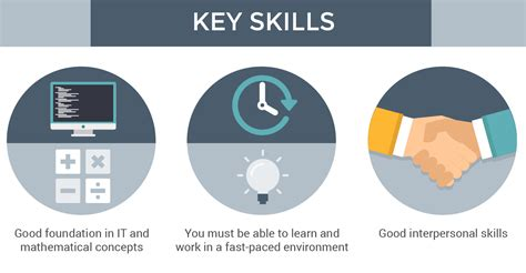 What Does Key Skills Quantity Surveying Courses In Malaysia Eduadvisor