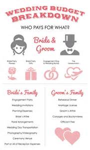 wedding budget breakdown who pays for what