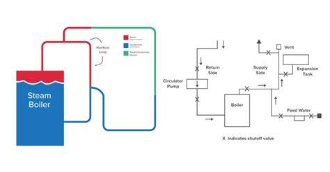 boiler piping diagram heat refrigeration circuit diagram heat