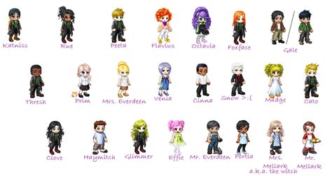 the hunger games book one characters by summer373 on