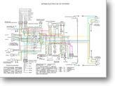 diagramas  manuales de servicio de motocicleta
