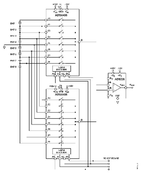analog and digital integrated circuits notes cn0253 circuit note analog devices