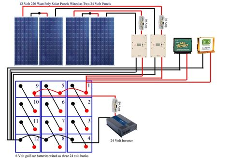 solar residential electrical wiring diagrams solar panel