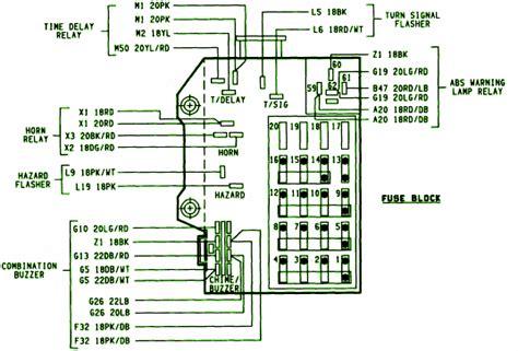 fuse box diagram for 2001 dodge dakota dodge auto parts