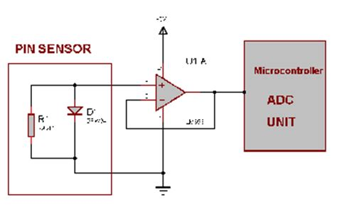 pin diode detector circuits design and simulation of electronic instruments for solar energy measurement systems