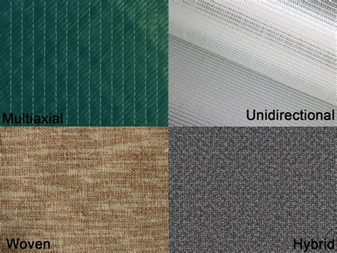 Different Types Of Upholstery by Different Types Of Fabric Printing Best Types Of Fabric